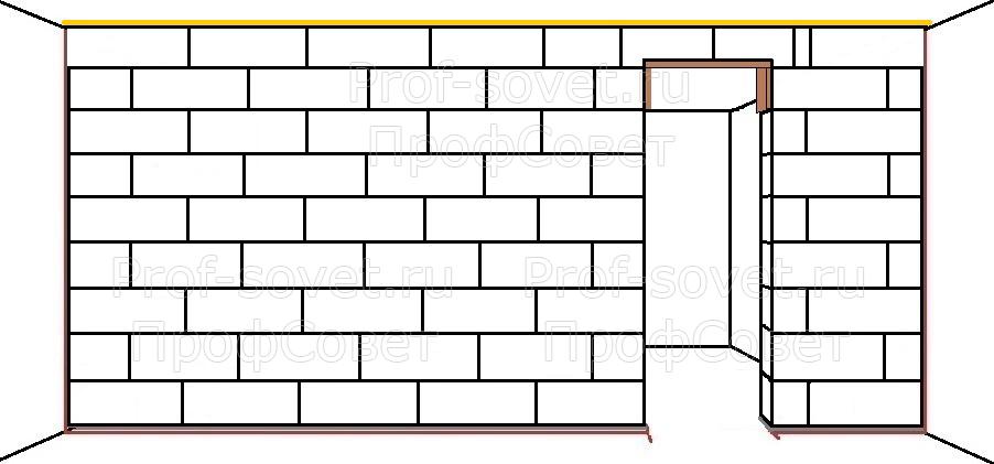 Кладка последнего ряда и запенивание шва между стенкой и потолком