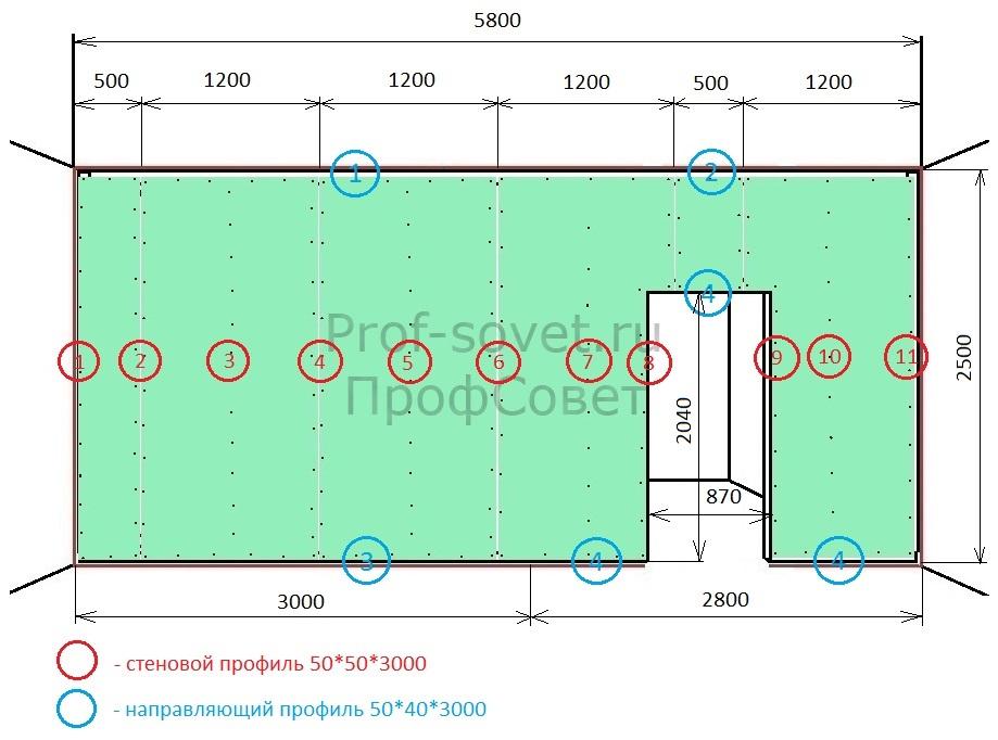 Схема расчета материалов для перегородки из гипсокартона