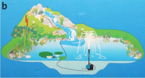 Насос для фонтана на дачу – сравнение популярных моделей